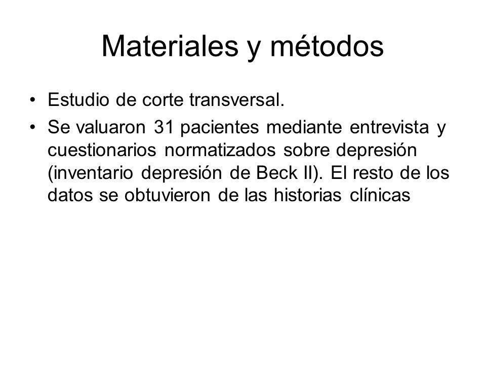 Materiales y métodos Estudio de corte transversal. Se valuaron 31 pacientes mediante entrevista y cuestionarios normatizados sobre depresión (inventar