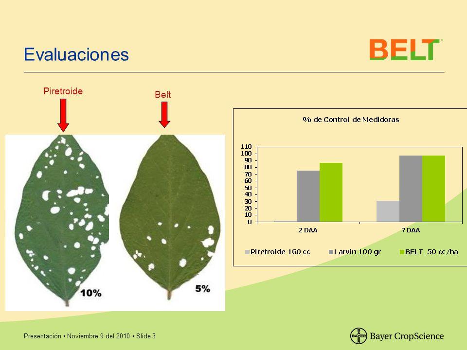 Presentación Noviembre 9 del 2010 Slide 3 Evaluaciones Belt Piretroide