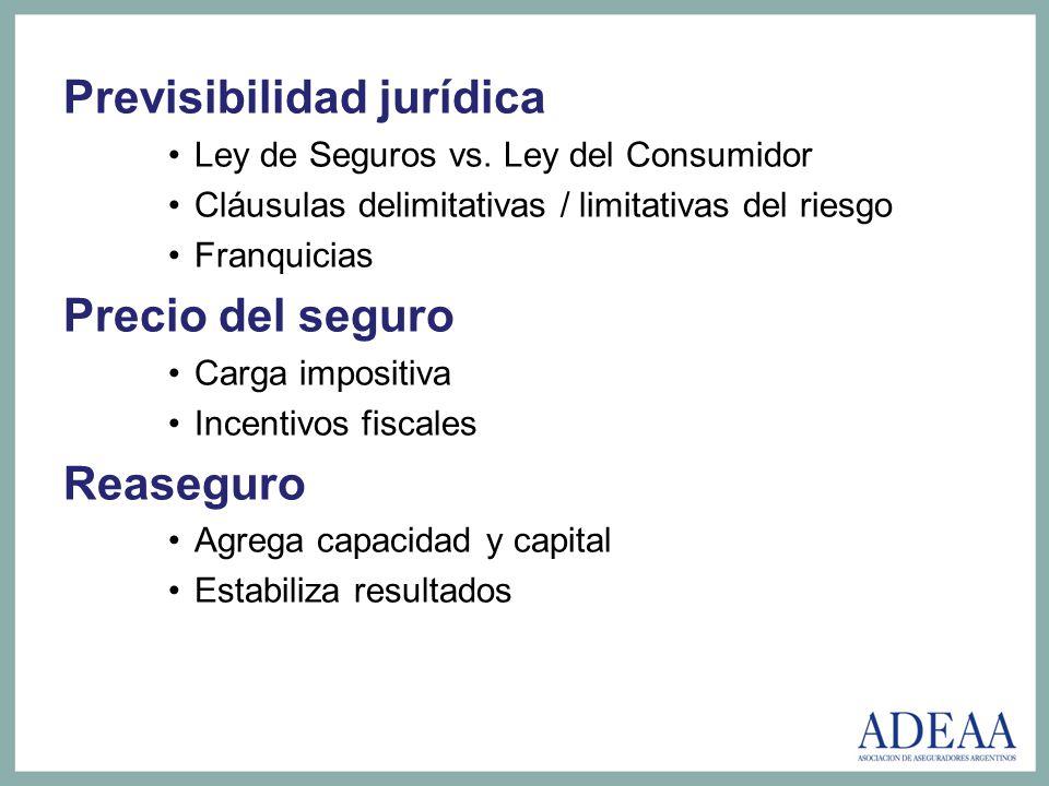 Previsibilidad jurídica Ley de Seguros vs. Ley del Consumidor Cláusulas delimitativas / limitativas del riesgo Franquicias Precio del seguro Carga imp