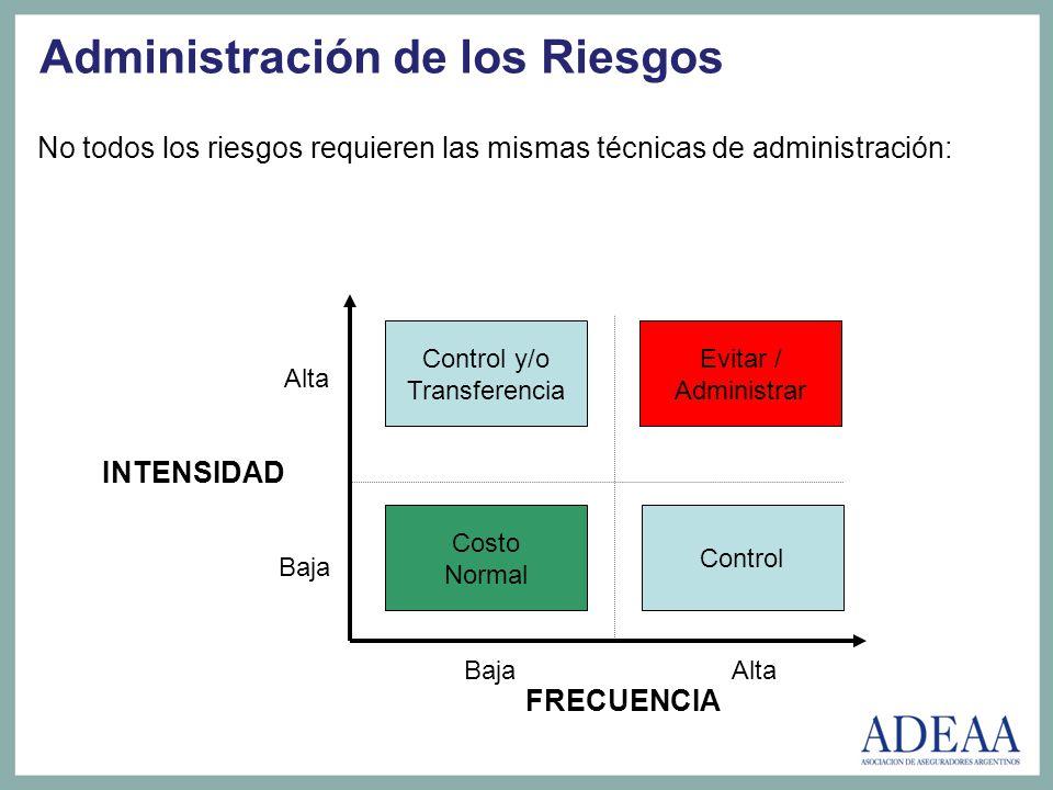 No todos los riesgos requieren las mismas técnicas de administración: FRECUENCIA BajaAlta Control y/o Transferencia Costo Normal Control Evitar / Admi