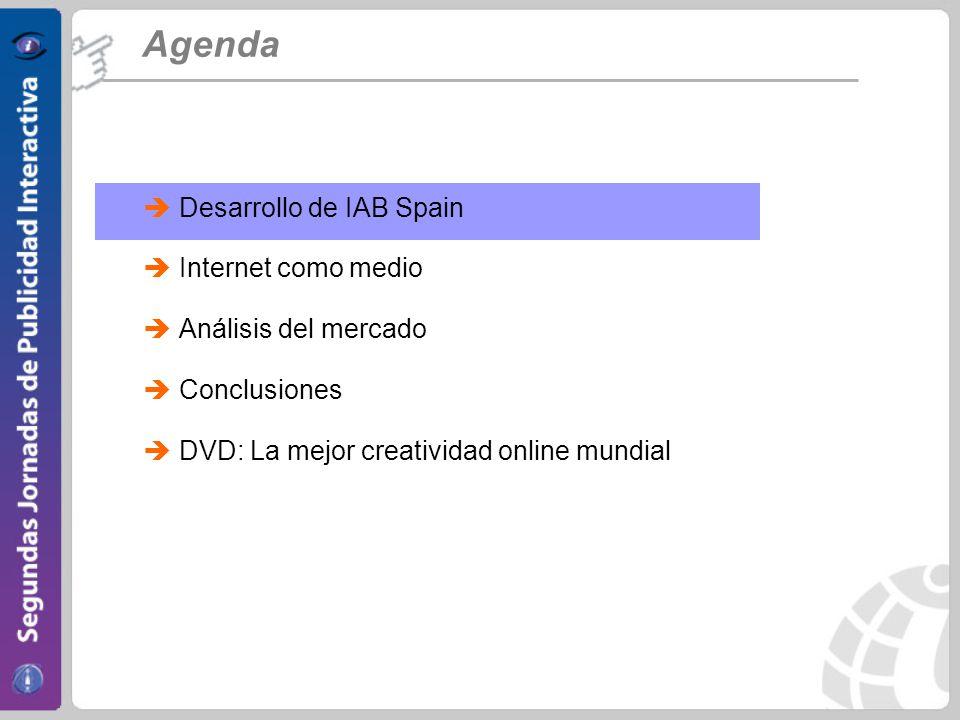 Agenda Desarrollo de IAB Spain Internet como medio Análisis del mercado Conclusiones DVD: La mejor creatividad online mundial