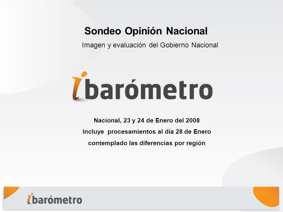 Nacional, 23 y 24 de Enero del 2008 Incluye procesamientos al día 28 de Enero contemplado las diferencias por región Sondeo Opinión Nacional Imagen y evaluación del Gobierno Nacional