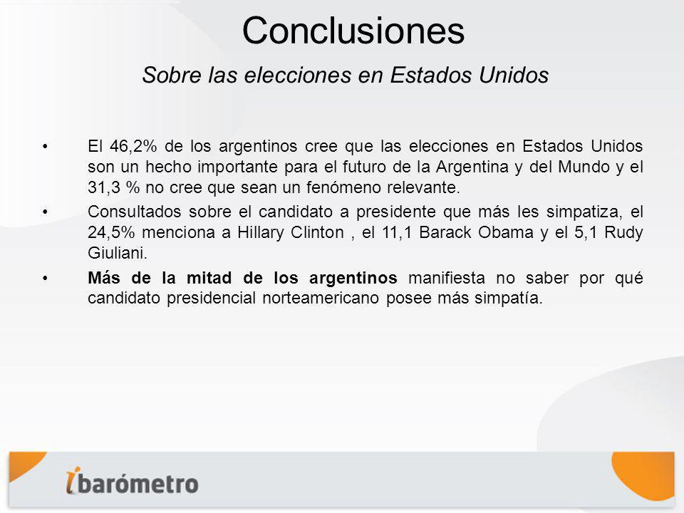 Conclusiones El 46,2% de los argentinos cree que las elecciones en Estados Unidos son un hecho importante para el futuro de la Argentina y del Mundo y el 31,3 % no cree que sean un fenómeno relevante.