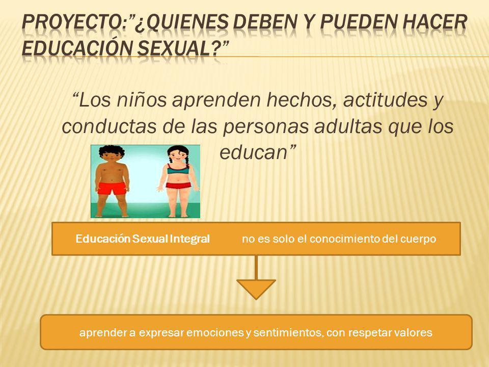 Los niños aprenden hechos, actitudes y conductas de las personas adultas que los educan Educación Sexual Integral no es solo el conocimiento del cuerpo aprender a expresar emociones y sentimientos, con respetar valores