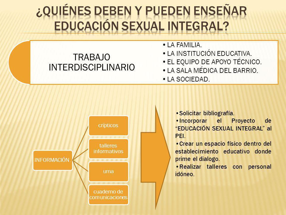 TRABAJO INTERDISCIPLINARIO LA FAMILIA.LA INSTITUCIÓN EDUCATIVA.