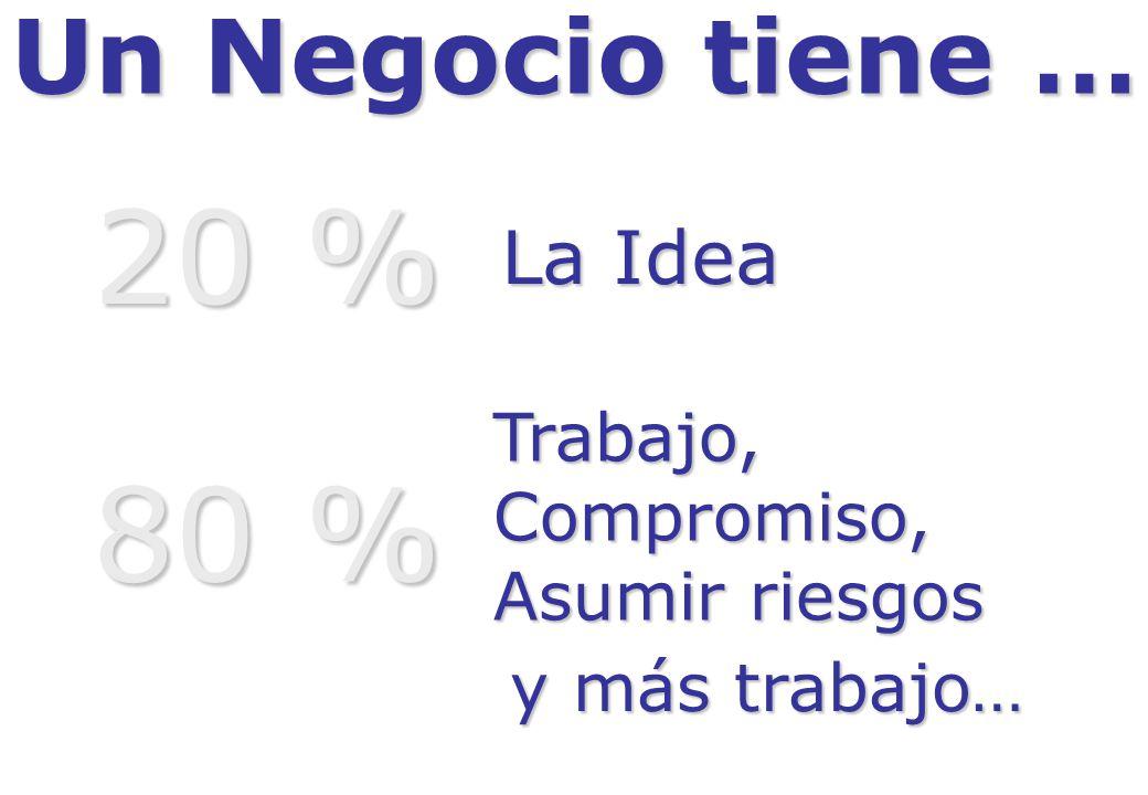 80 % Trabajo,Compromiso, Asumir riesgos Un Negocio tiene … 20 % La Idea y más trabajo…