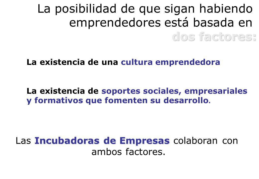 La existencia de soportes sociales, empresariales y formativos que fomenten su desarrollo. Las I II Incubadoras de Empresas colaboran con ambos factor