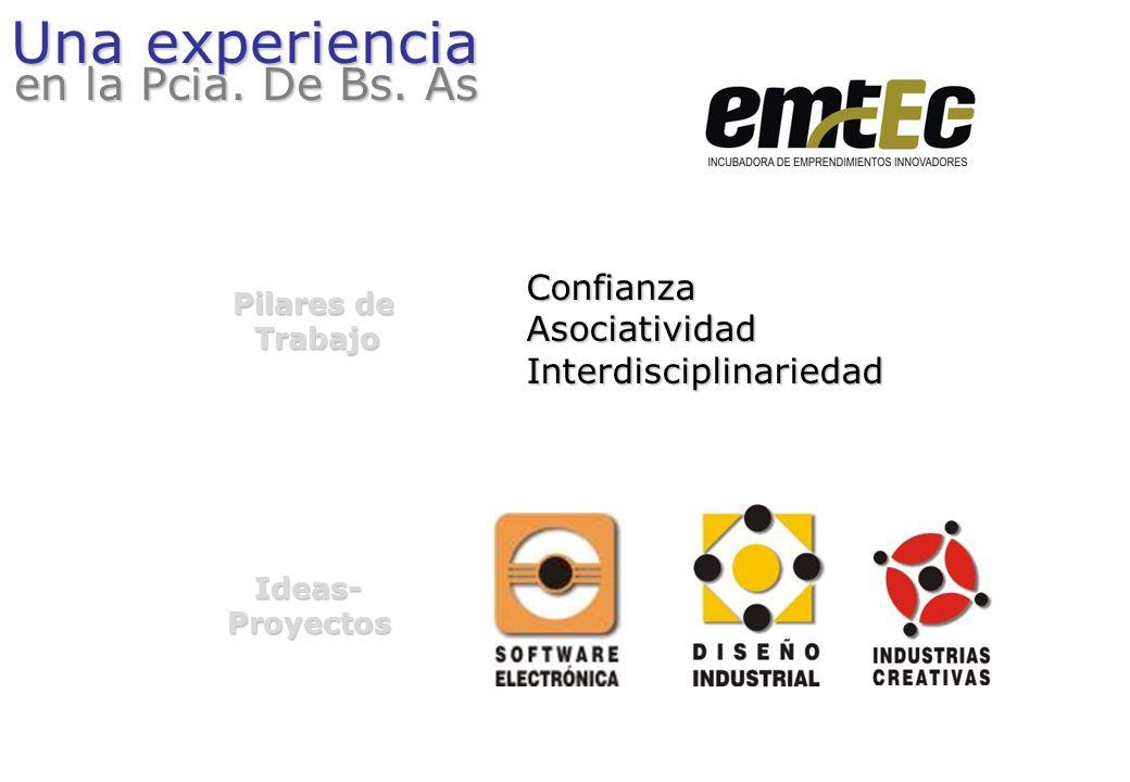 en la Pcia. De Bs. As Una experiencia Pilares de Trabajo ConfianzaAsociatividadInterdisciplinariedad Ideas-Proyectos