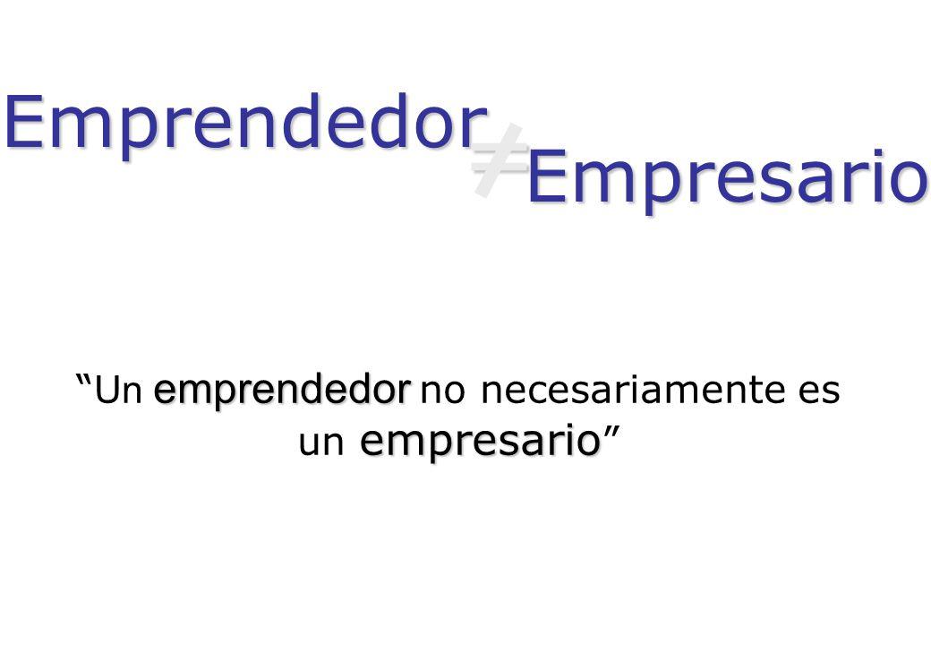 Emprendedor Empresario= emprendedor Un emprendedor no necesariamente es empresario un empresario