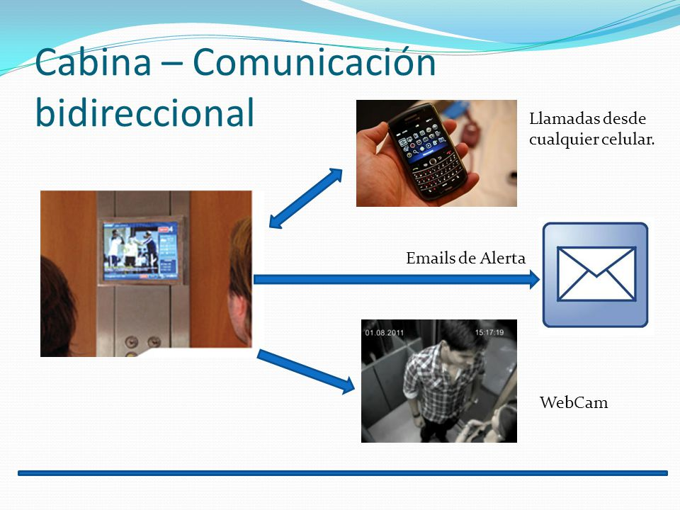 Cabina – Comunicación bidireccional WebCam Llamadas desde cualquier celular. Emails de Alerta