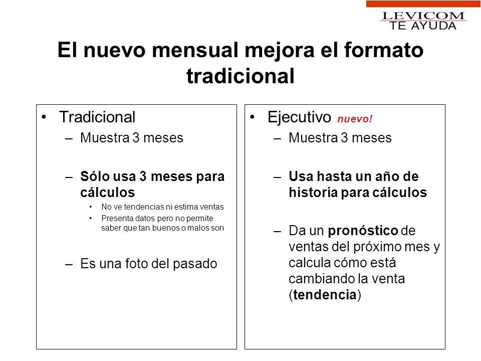 El nuevo mensual mejora el formato tradicional Tradicional –Muestra 3 meses –Sólo usa 3 meses para cálculos No ve tendencias ni estima ventas Presenta