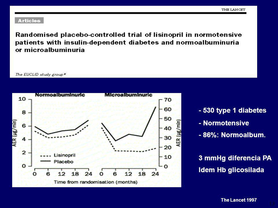 13 - 530 type 1 diabetes - Normotensive - 86%: Normoalbum. 3 mmHg diferencia PA Idem Hb glicosilada The Lancet 1997