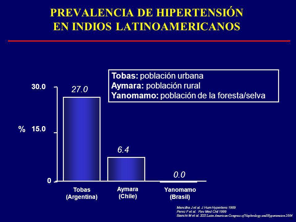 2 PREVALENCIA DE HIPERTENSIÓN EN INDIOS LATINOAMERICANOS Tobas: población urbana Aymara: población rural Yanomamo: población de la foresta/selva Mancilha J et al.