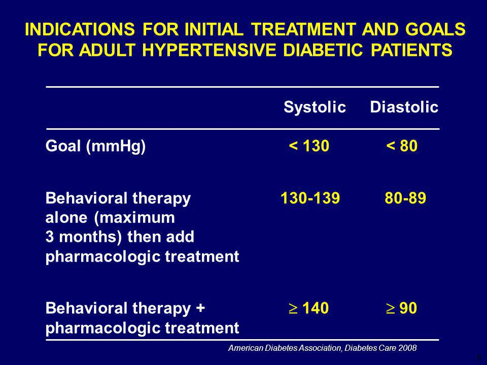 8 INDICATIONS FOR INITIAL TREATMENT AND GOALS FOR ADULT HYPERTENSIVE DIABETIC PATIENTS Goal (mmHg) < 130< 80 Behavioral therapy 130-139 80-89 alone(ma