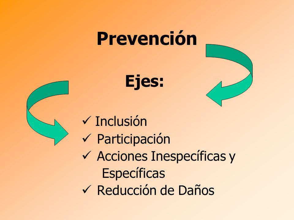 ¿Que entendemos por prevención.Es una actitud y un compromiso.