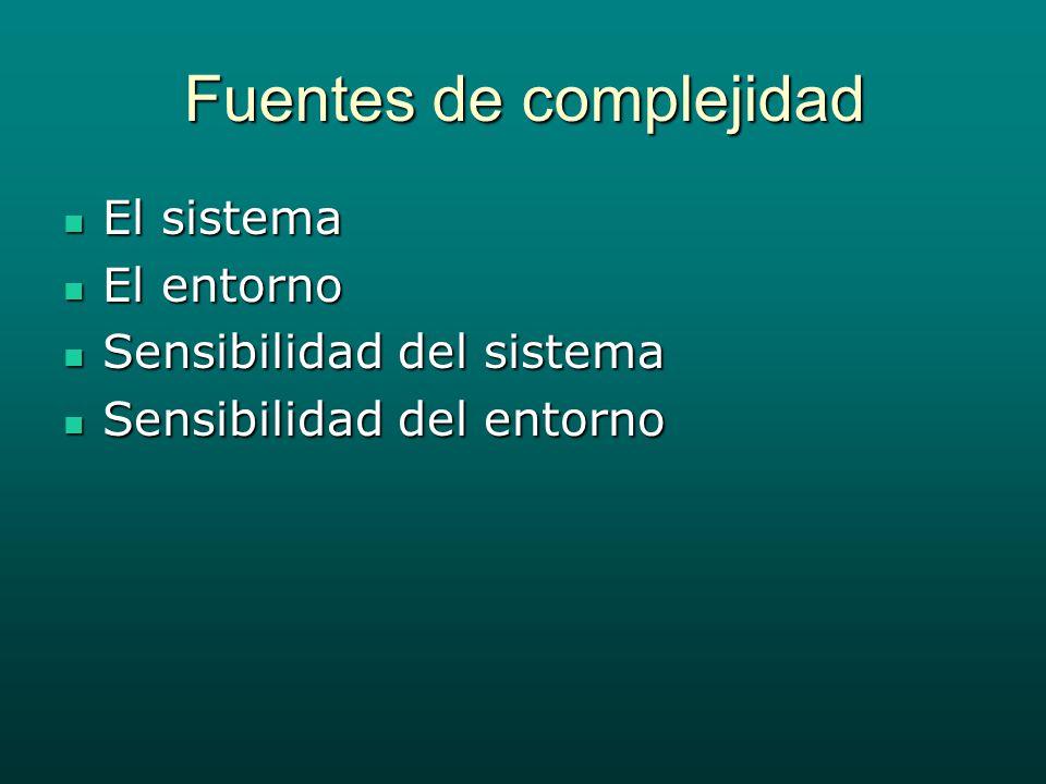 Fuentes de complejidad El sistema El sistema El entorno El entorno Sensibilidad del sistema Sensibilidad del sistema Sensibilidad del entorno Sensibilidad del entorno