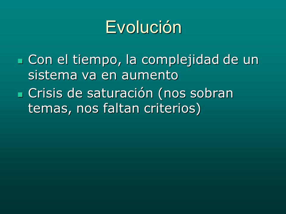 Evolución Con el tiempo, la complejidad de un sistema va en aumento Con el tiempo, la complejidad de un sistema va en aumento Crisis de saturación (nos sobran temas, nos faltan criterios) Crisis de saturación (nos sobran temas, nos faltan criterios)
