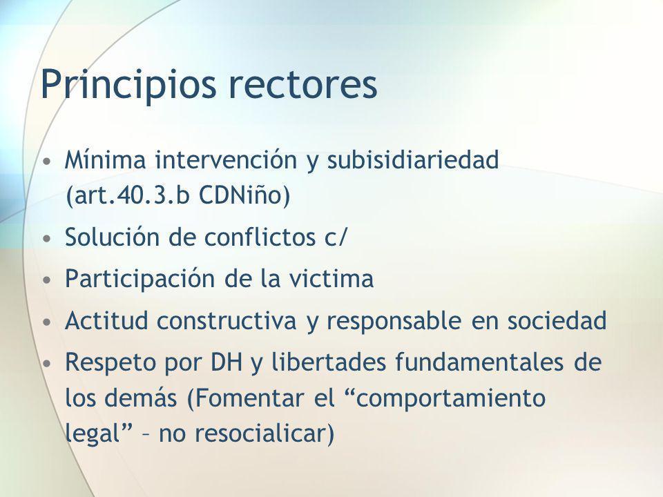 Principios rectores Mínima intervención y subisidiariedad (art.40.3.b CDNiño) Solución de conflictos c/ Participación de la victima Actitud constructi