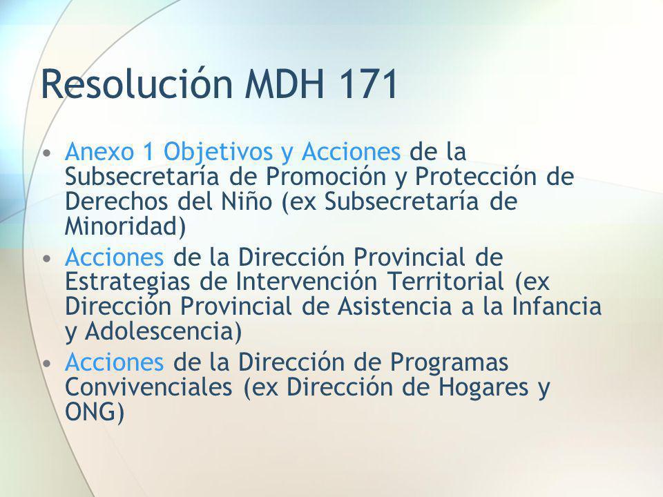 Resolución MDH 171 Anexo 1 Objetivos y Acciones de la Subsecretaría de Promoción y Protección de Derechos del Niño (ex Subsecretaría de Minoridad) Acc