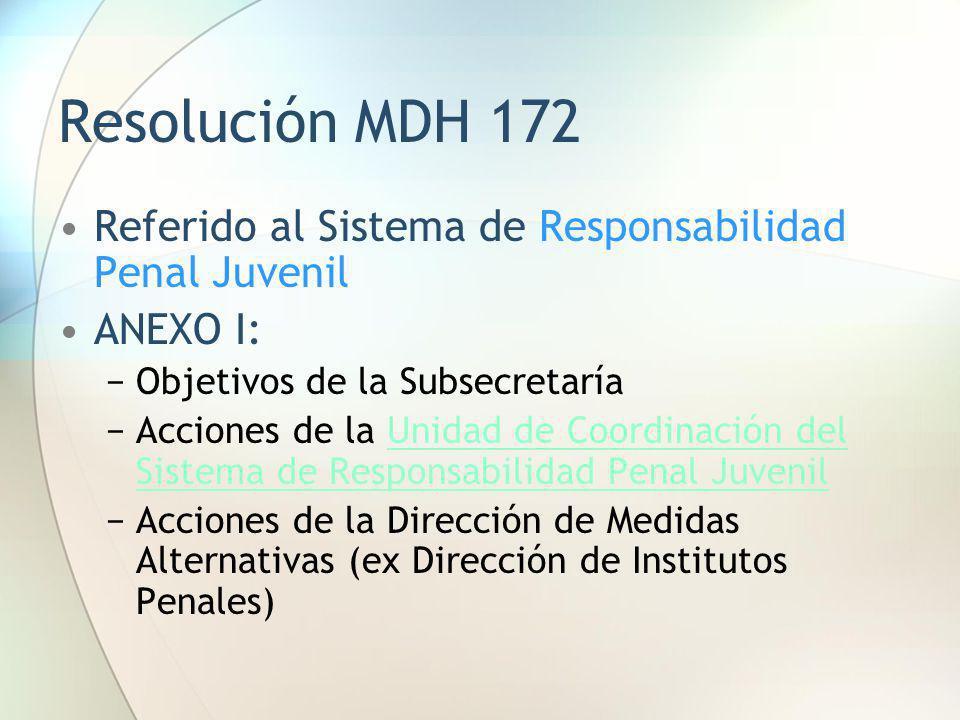 Resolución MDH 172 Referido al Sistema de Responsabilidad Penal Juvenil ANEXO I: Objetivos de la Subsecretaría Acciones de la Unidad de Coordinación d