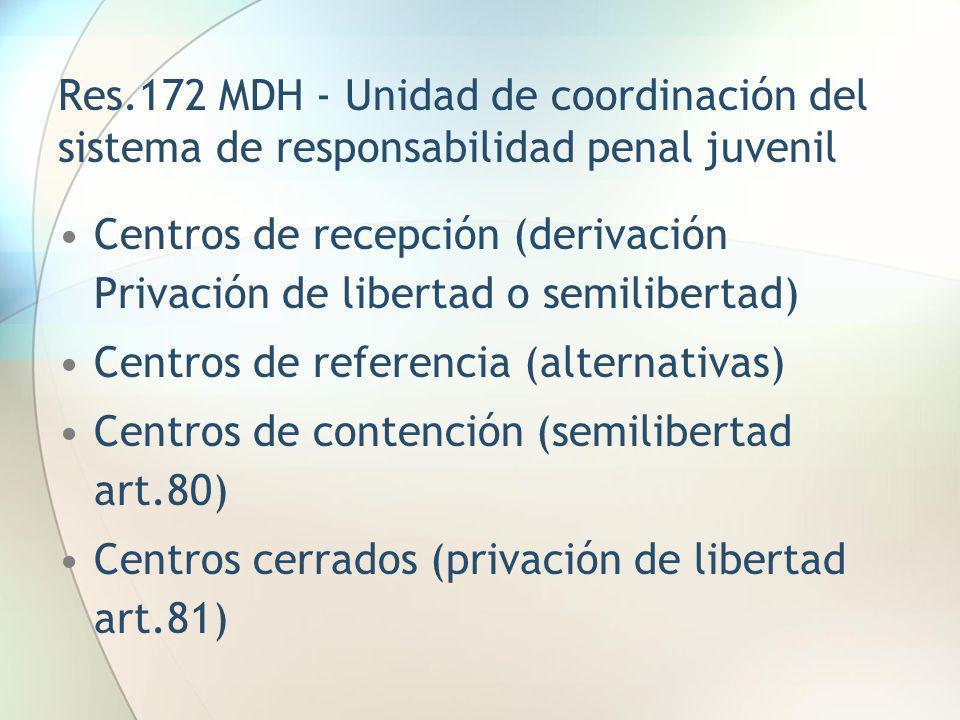 Res.172 MDH - Unidad de coordinación del sistema de responsabilidad penal juvenil Centros de recepción (derivación Privación de libertad o semiliberta