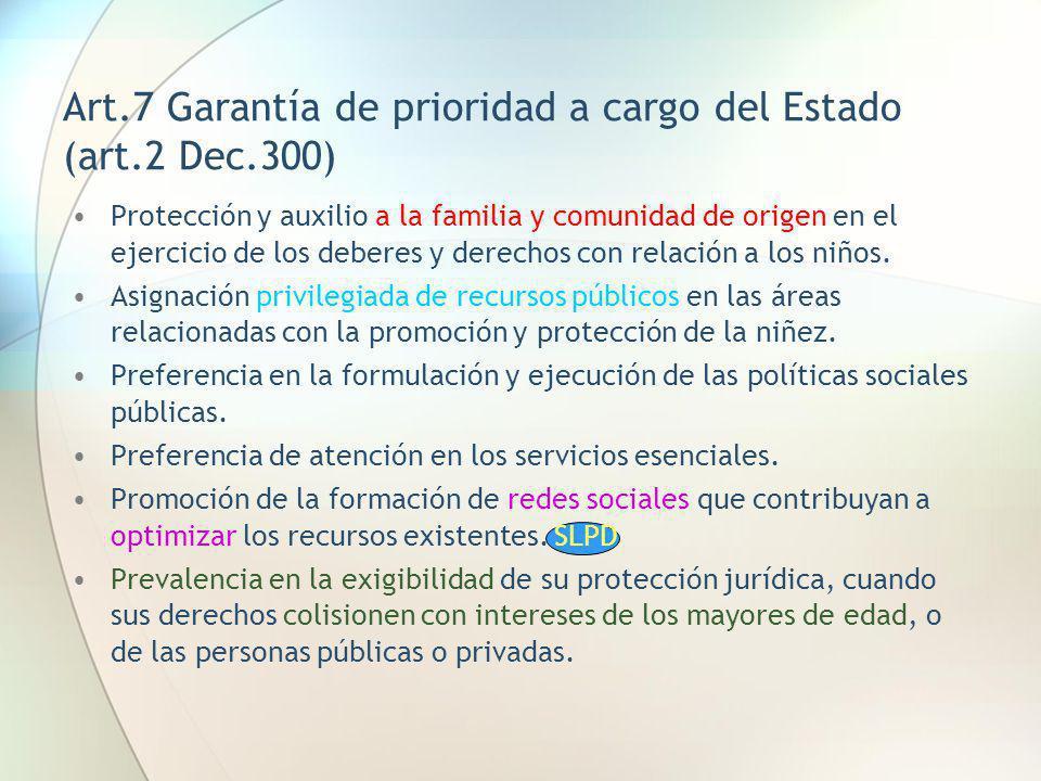 Art.7 Garantía de prioridad a cargo del Estado (art.2 Dec.300) Protección y auxilio a la familia y comunidad de origen en el ejercicio de los deberes