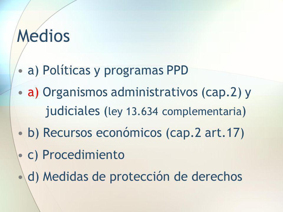 Medios a) Políticas y programas PPD a) Organismos administrativos (cap.2) y judiciales ( ley 13.634 complementaria ) b) Recursos económicos (cap.2 art
