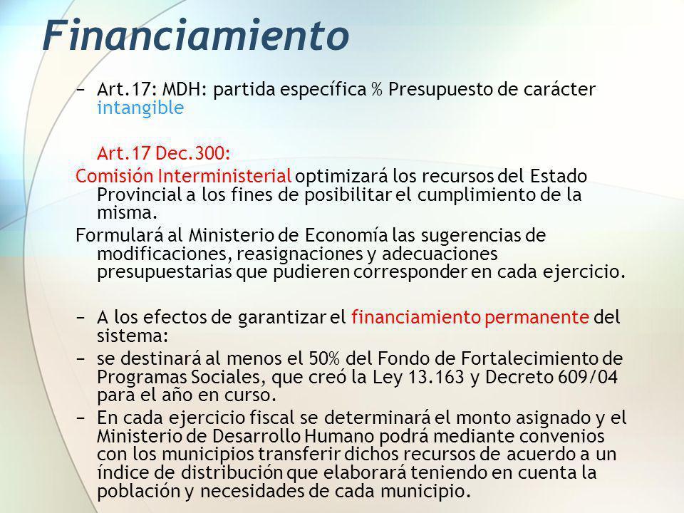 Financiamiento Art.17: MDH: partida específica % Presupuesto de carácter intangible Art.17 Dec.300: Comisión Interministerial optimizará los recursos