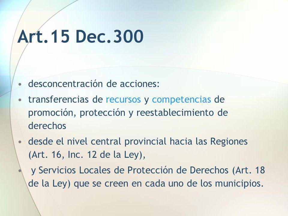 Art.15 Dec.300 desconcentración de acciones: transferencias de recursos y competencias de promoción, protección y reestablecimiento de derechos desde