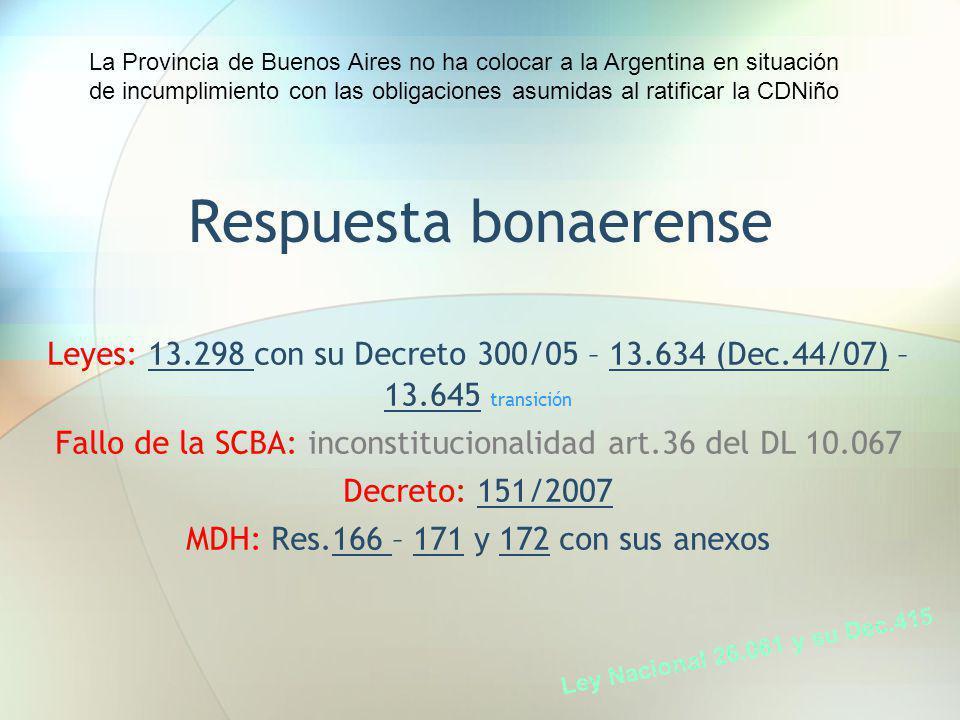 Respuesta bonaerense Leyes: 13.298 con su Decreto 300/05 – 13.634 (Dec.44/07) – 13.645 transición Fallo de la SCBA: inconstitucionalidad art.36 del DL