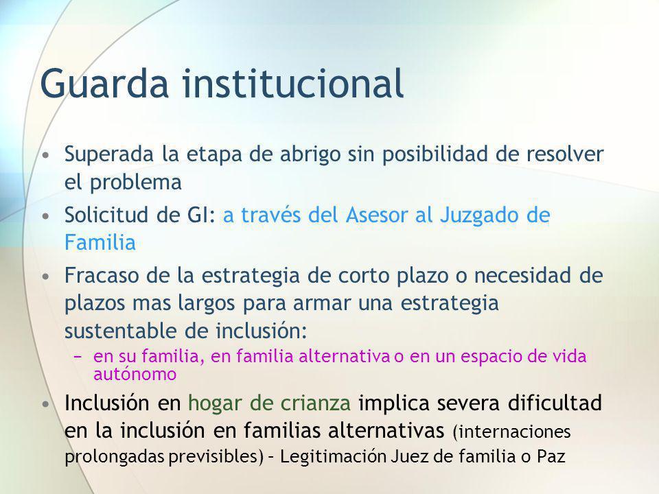 Guarda institucional Superada la etapa de abrigo sin posibilidad de resolver el problema Solicitud de GI: a través del Asesor al Juzgado de Familia Fr