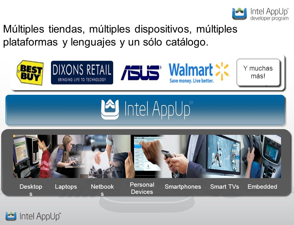 Múltiples tiendas, múltiples dispositivos, múltiples plataformas y lenguajes y un sólo catálogo.