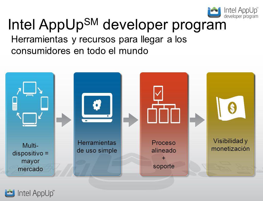 Intel AppUp SM developer program Multi- dispositivo = mayor mercado Herramientas de uso simple Proceso alineado + soporte Visibilidad y monetización Herramientas y recursos para llegar a los consumidores en todo el mundo