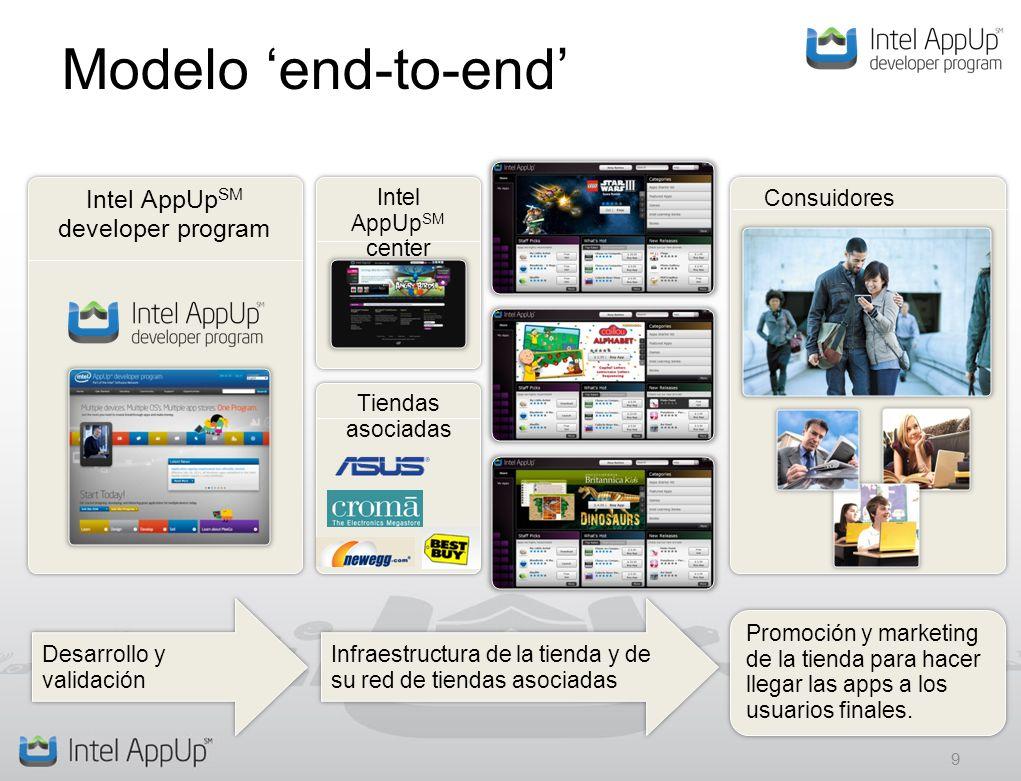 Promoción y marketing de la tienda para hacer llegar las apps a los usuarios finales.