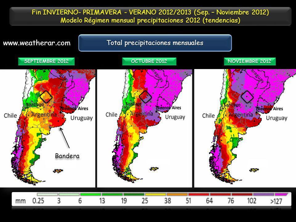 Fin INVIERNO- PRIMAVERA - VERANO 2012/2013 (Sep. – Noviembre 2012) Modelo Régimen mensual precipitaciones 2012 (tendencias) Fin INVIERNO- PRIMAVERA -