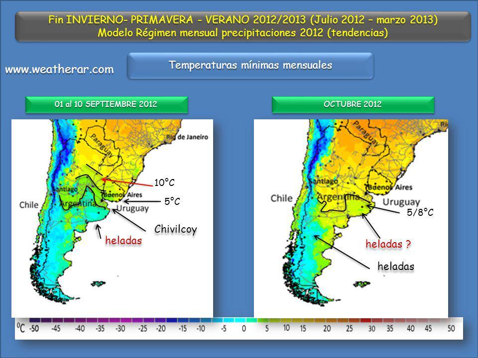 Fin INVIERNO- PRIMAVERA - VERANO 2012/2013 (Julio 2012 – marzo 2013) Modelo Régimen mensual precipitaciones 2012 (tendencias) Fin INVIERNO- PRIMAVERA