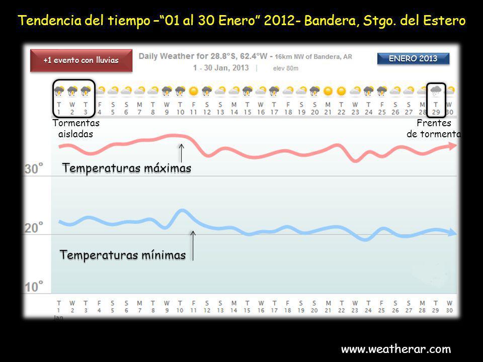 Tendencia del tiempo –01 al 30 Enero 2012- Bandera, Stgo. del Estero www.weatherar.com +1 evento con lluvias Tormentas aisladas Frentes de tormenta Te