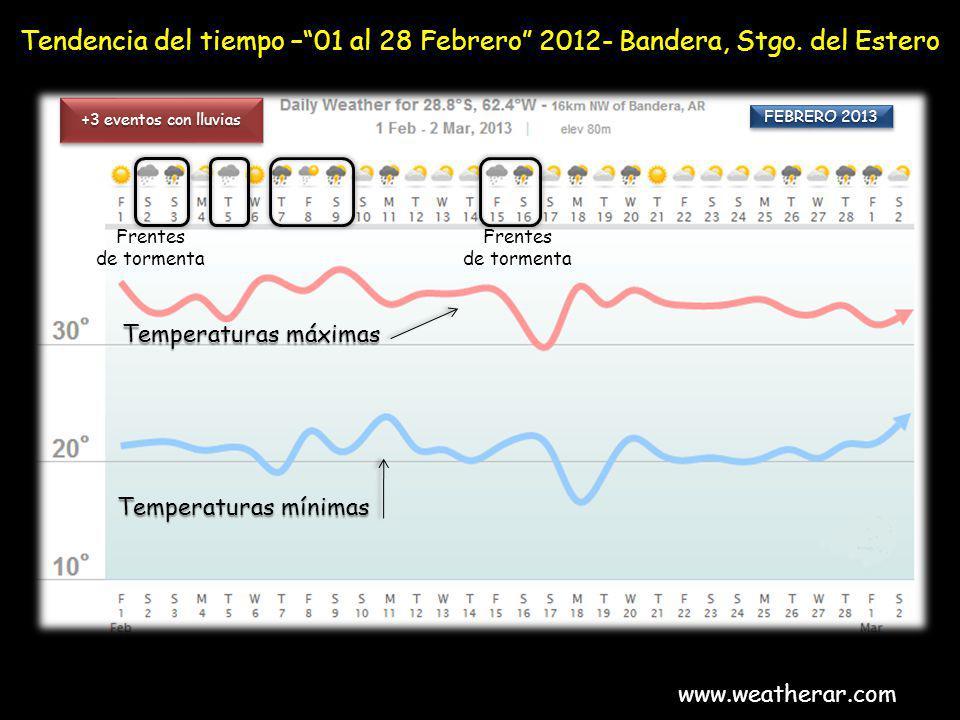 Tendencia del tiempo –01 al 28 Febrero 2012- Bandera, Stgo. del Estero www.weatherar.com FEBRERO 2013 +3 eventos con lluvias Frentes de tormenta Frent