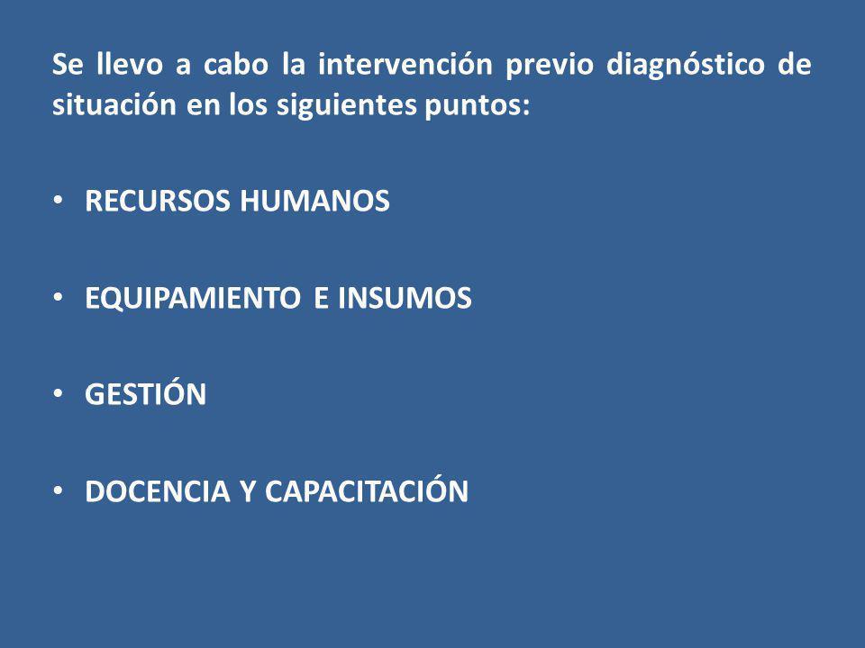 Se llevo a cabo la intervención previo diagnóstico de situación en los siguientes puntos: RECURSOS HUMANOS EQUIPAMIENTO E INSUMOS GESTIÓN DOCENCIA Y C