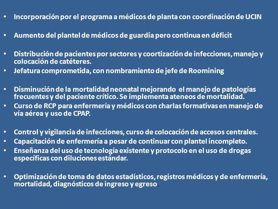 Incorporación por el programa a médicos de planta con coordinación de UCIN Aumento del plantel de médicos de guardia pero continua en déficit Distribu