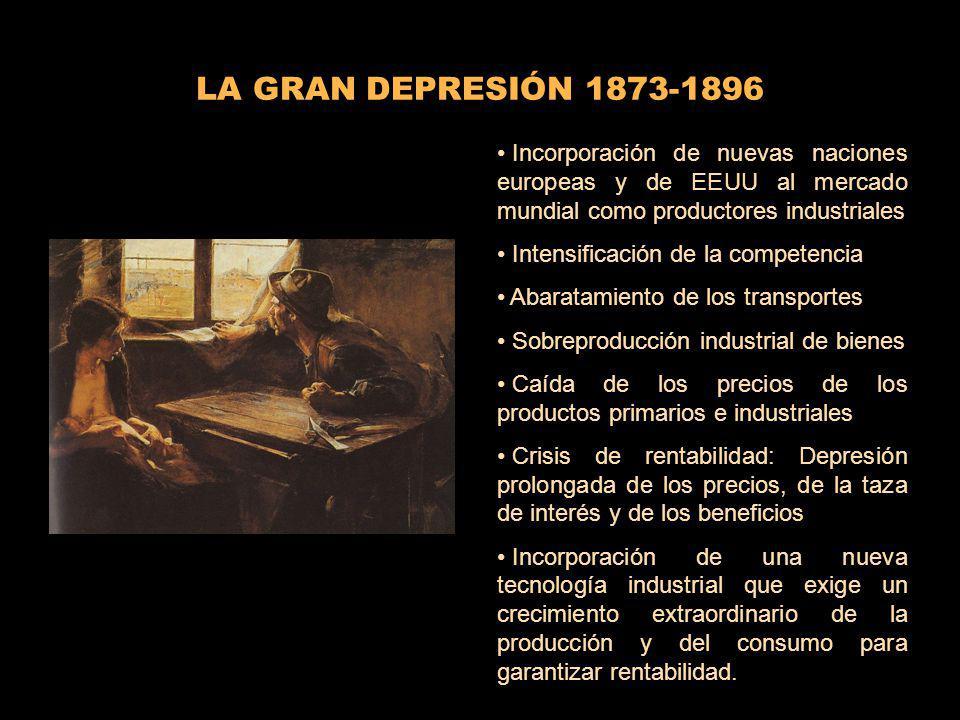 LA GRAN DEPRESIÓN 1873-1896 Incorporación de nuevas naciones europeas y de EEUU al mercado mundial como productores industriales Intensificación de la