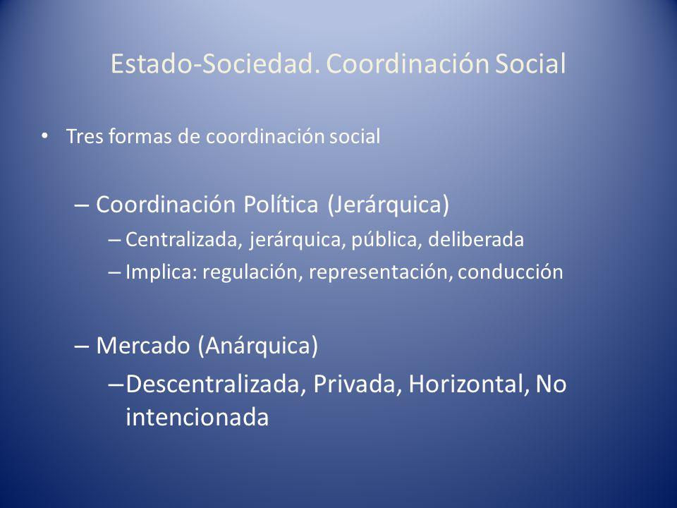 Estado-Sociedad. Coordinación Social Tres formas de coordinación social – Coordinación Política (Jerárquica) – Centralizada, jerárquica, pública, deli