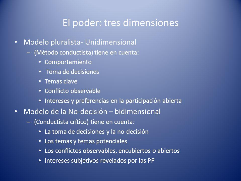 El poder: tres dimensiones Modelo pluralista- Unidimensional – (Método conductista) tiene en cuenta: Comportamiento Toma de decisiones Temas clave Con
