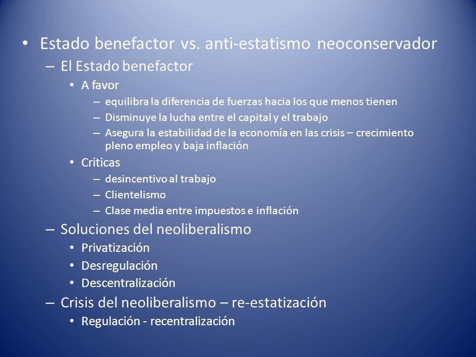 Estado benefactor vs. anti-estatismo neoconservador – El Estado benefactor A favor – equilibra la diferencia de fuerzas hacia los que menos tienen – D