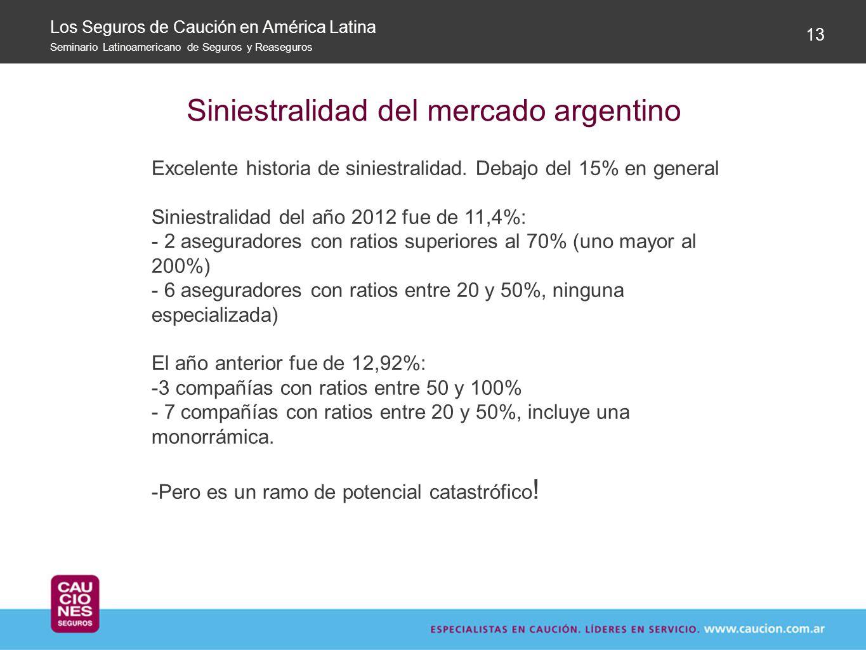 Siniestralidad del mercado argentino 13 Los Seguros de Caución en América Latina Seminario Latinoamericano de Seguros y Reaseguros Excelente historia