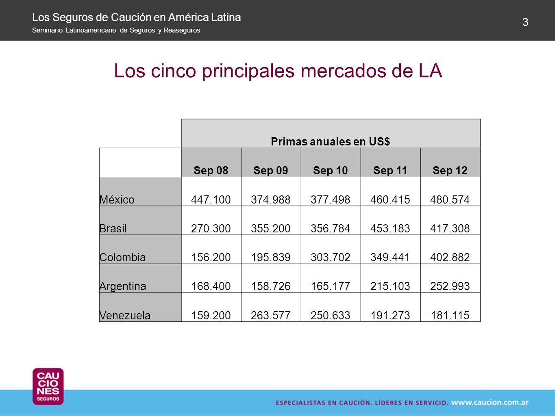 Los cinco principales mercados de LA 3 Los Seguros de Caución en América Latina Seminario Latinoamericano de Seguros y Reaseguros Primas anuales en US