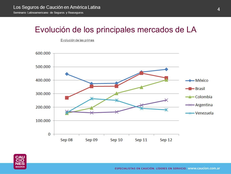 Evolución de los principales mercados de LA 4 Los Seguros de Caución en América Latina Seminario Latinoamericano de Seguros y Reaseguros Evolución de