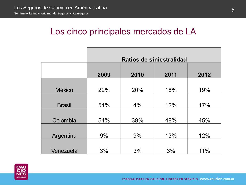 Los cinco principales mercados de LA 5 Los Seguros de Caución en América Latina Seminario Latinoamericano de Seguros y Reaseguros Ratios de siniestral