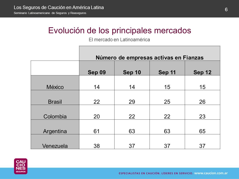 Evolución de los principales mercados 6 Los Seguros de Caución en América Latina Seminario Latinoamericano de Seguros y Reaseguros El mercado en Latin