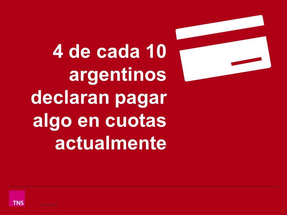 ©TNS 2012 4 de cada 10 argentinos declaran pagar algo en cuotas actualmente